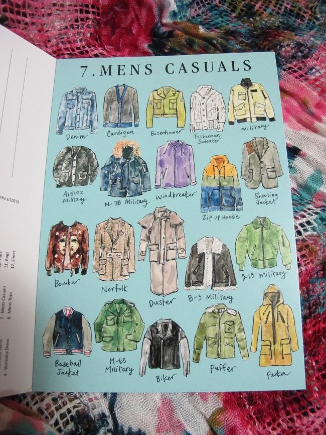 Fashionary postcards - mens