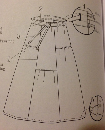 A line drawing of the skirt